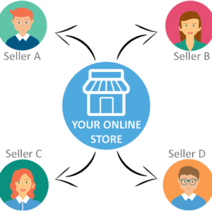 Multi Vendor E-Commerce Billing Software